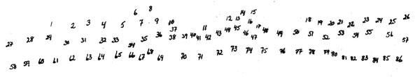 brbj-009-placering-1913