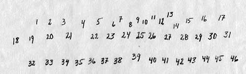 ko-003-1941-placering