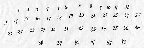ko-003-1952-placering