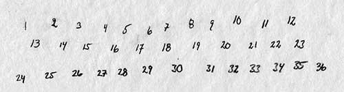 ko-004-1929-placering