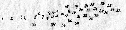 ko-006-1918-jub-placering