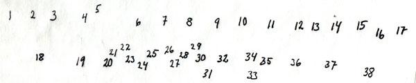 skolt-002-placering