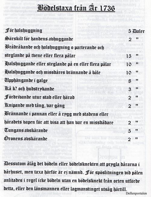 mord-139-taxa