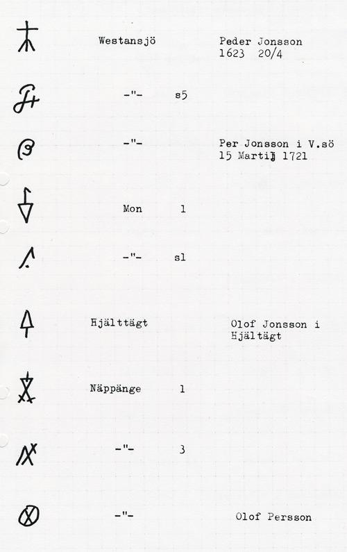 bo-077-klipp