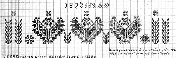 dv-077-82