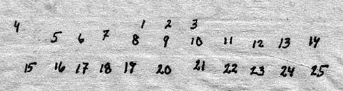 ko-003-1931-placering