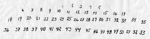 ko-003-1949-placering