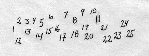 ko-005-1932-jub-placering