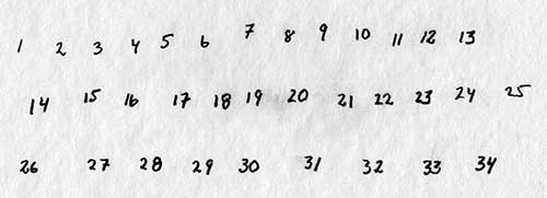 ko-005-1936-jub-placering