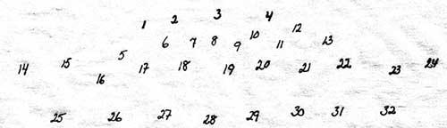 ko-005-1963-jub-placering