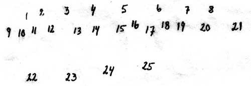 ko-007-1949-jub-placering